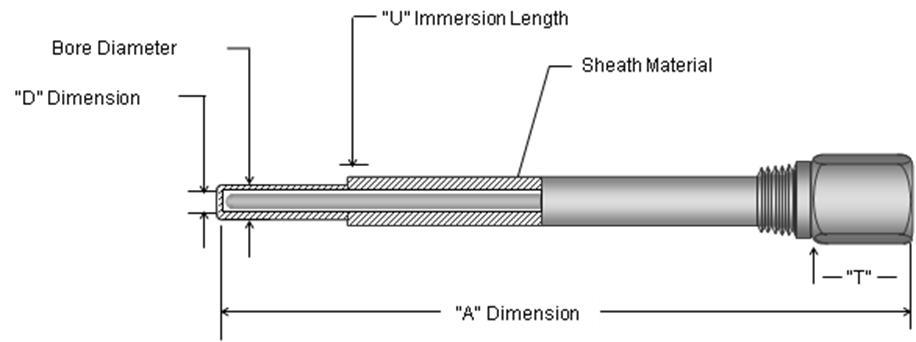 Index of images new bearing sensor pics